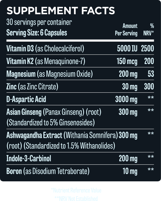 Hunter Test supplement facts